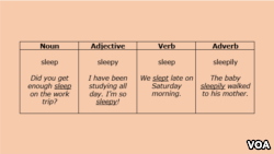 Word form charts can help you learn the many forms of a new word.