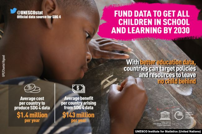 #FundData Promotional Graphic, UNESCO Institute for Statistics